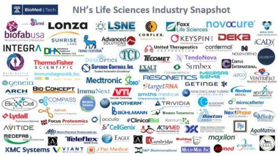 biomed industry snapshot